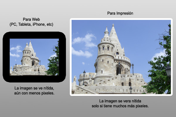 como subir imagenes en WordPress - resolucion